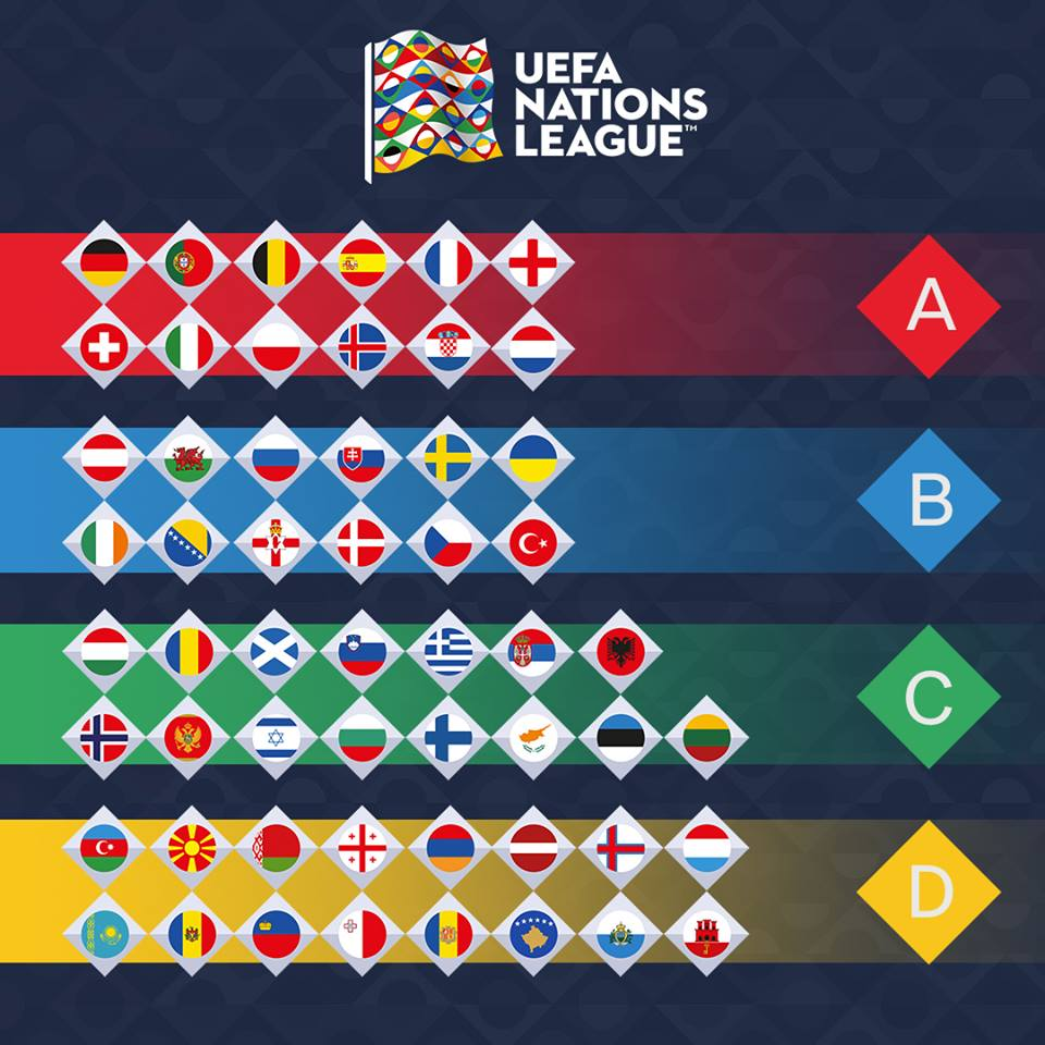 Champions League Qualifiers 2019: Euro 2020: Everything You Need To Know