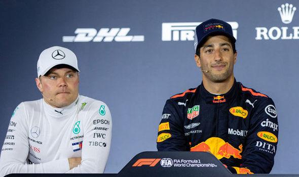 RicciardoBottas