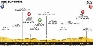 TourdeFranceStage18