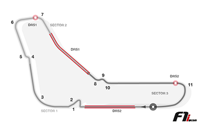 Monza, Italian Grand Prix standings and odds - Online Sports