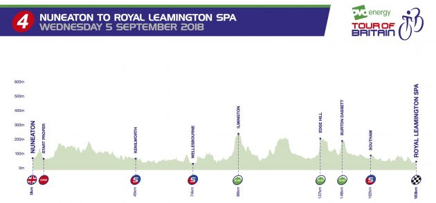 Stage 4 Tour of Britain