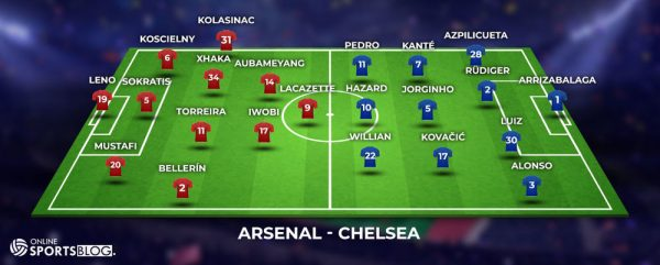 Arsenal-Chelsea-formation