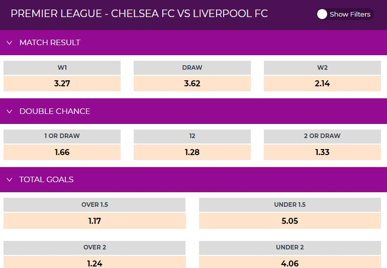 Chelsea vs Liverpool odds