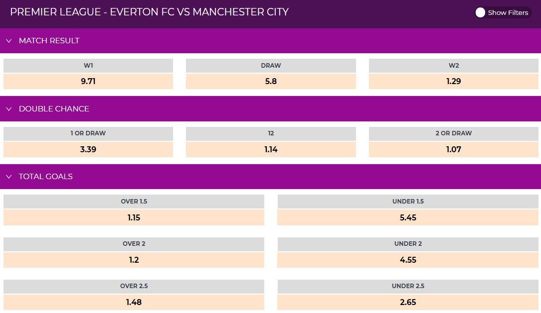Premier League Everton vs Manchester City