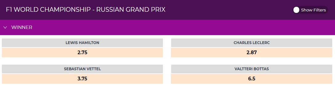 Russian GP Odds