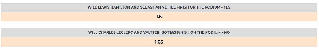 Russian GP combination podium finish odds