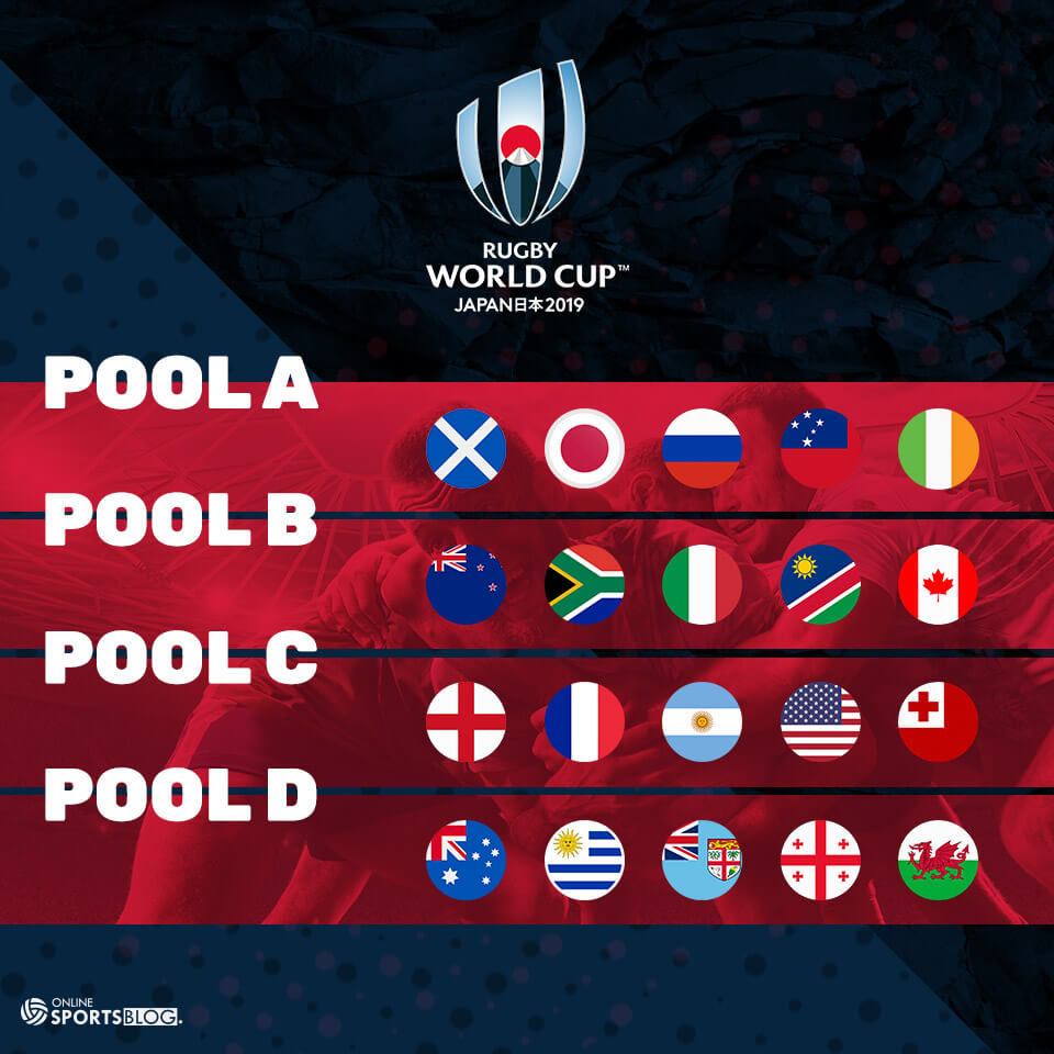 Rugby World Cup 2019 Pools