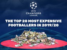 Champions League-most-expensive-players