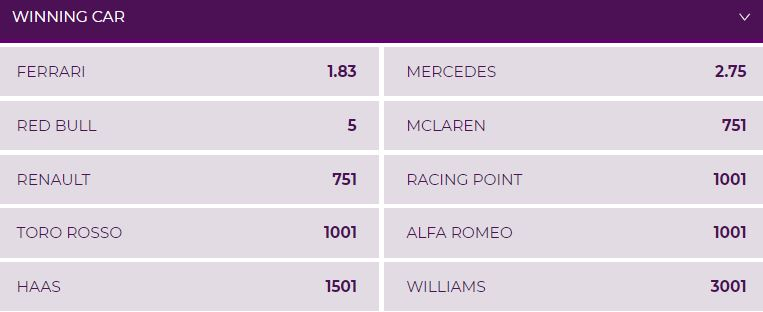 F1 Mexico GP Winning Car Odds