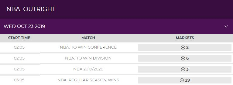 NBA betting odds Yobetit