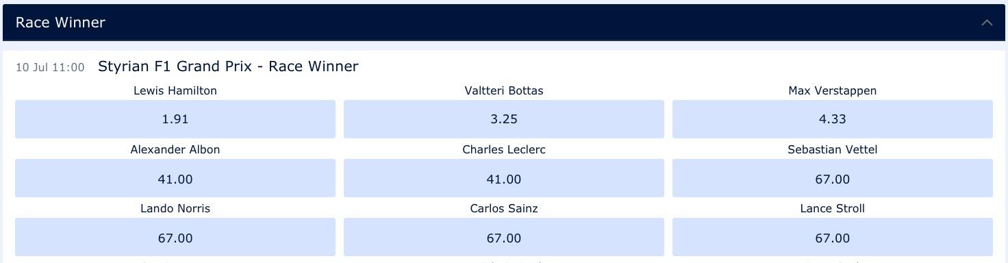 Styrian-GP-2020-betting