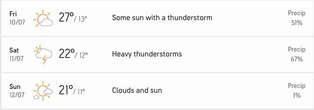 Styrian-GP-2020-weather